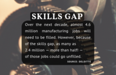 DAC Worldwide Skills Gap Infographic