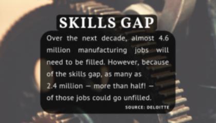 DAC Worldwide Skills Gap Infographic