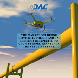 DAC Worldwide - Pipeline Drone Infographic