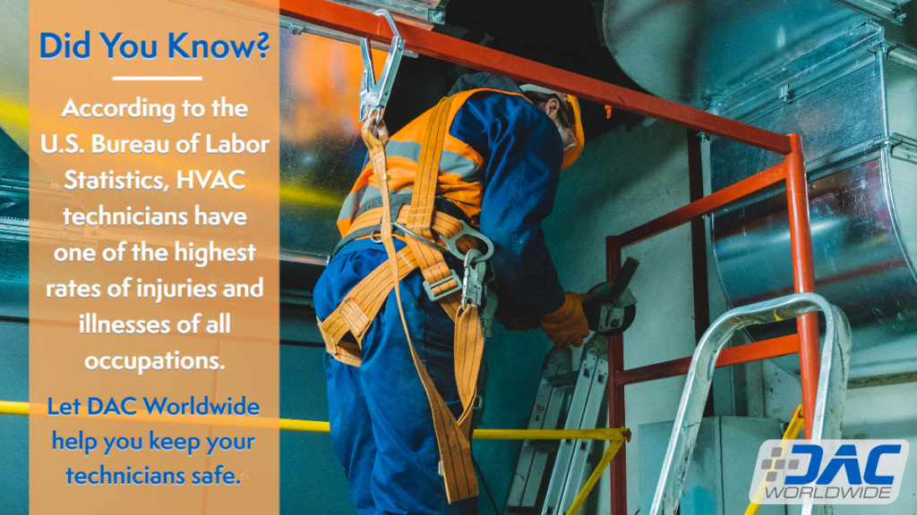 HVAC Injuries